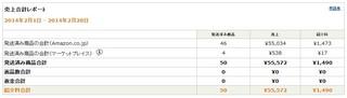2014-02Amazon報酬.jpg
