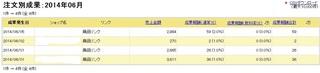 2014-06-05楽天アフィリ報酬1.jpg