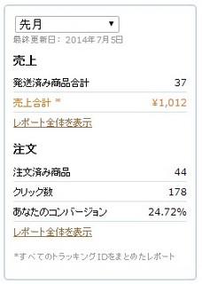2014-06Amazon.jpg
